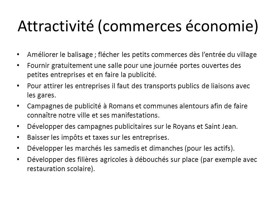 Attractivité (commerces économie) Améliorer le balisage ; flécher les petits commerces dès lentrée du village Fournir gratuitement une salle pour une