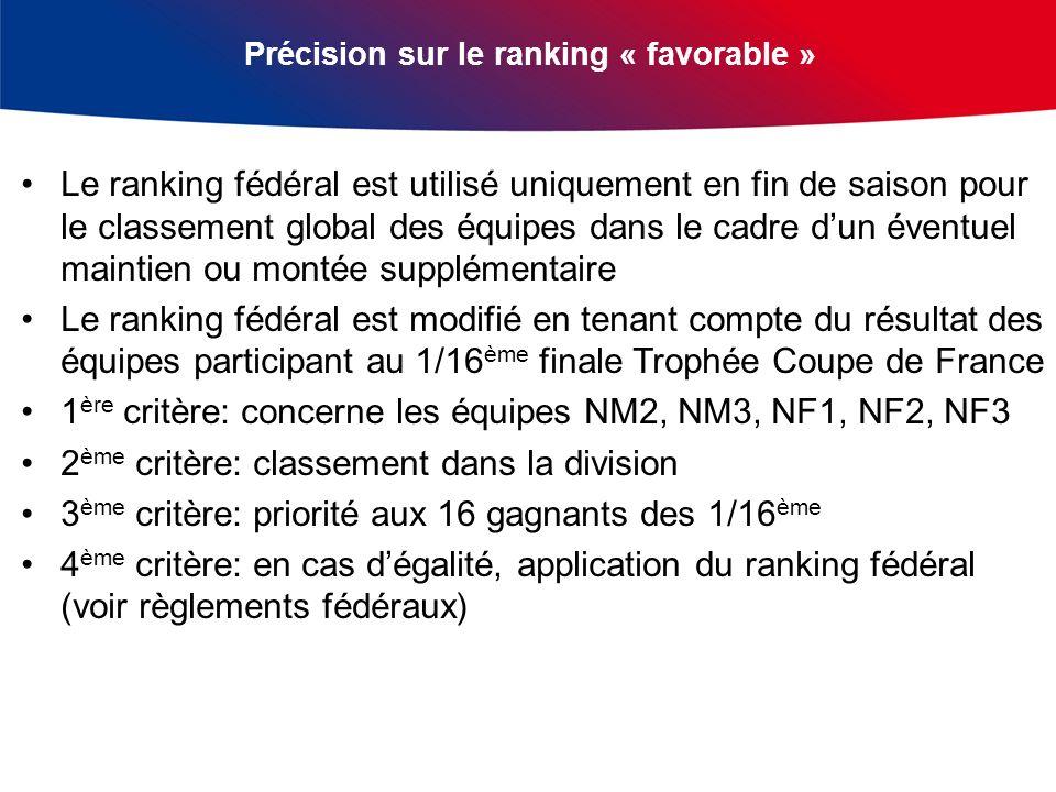 Précision sur le ranking « favorable » Le ranking fédéral est utilisé uniquement en fin de saison pour le classement global des équipes dans le cadre