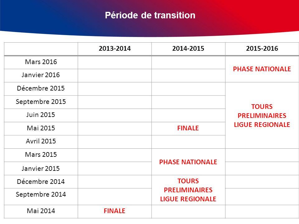 Période de transition 2 2013-20142014-20152015-2016 Mars 2016 PHASE NATIONALE Janvier 2016 Décembre 2015 TOURS PRELIMINAIRES LIGUE REGIONALE Septembre
