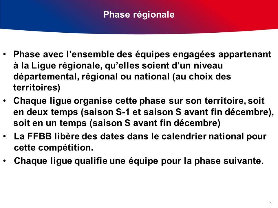 Phase régionale Phase avec lensemble des équipes engagées appartenant à la Ligue régionale, quelles soient dun niveau départemental, régional ou natio