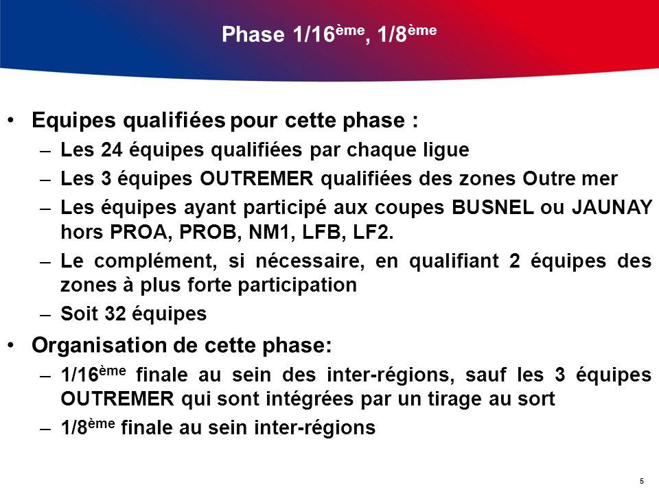 Phase 1/16 ème, 1/8 ème Equipes qualifiées pour cette phase : –Les 24 équipes qualifiées par chaque ligue –Les 3 équipes OUTREMER qualifiées des zones