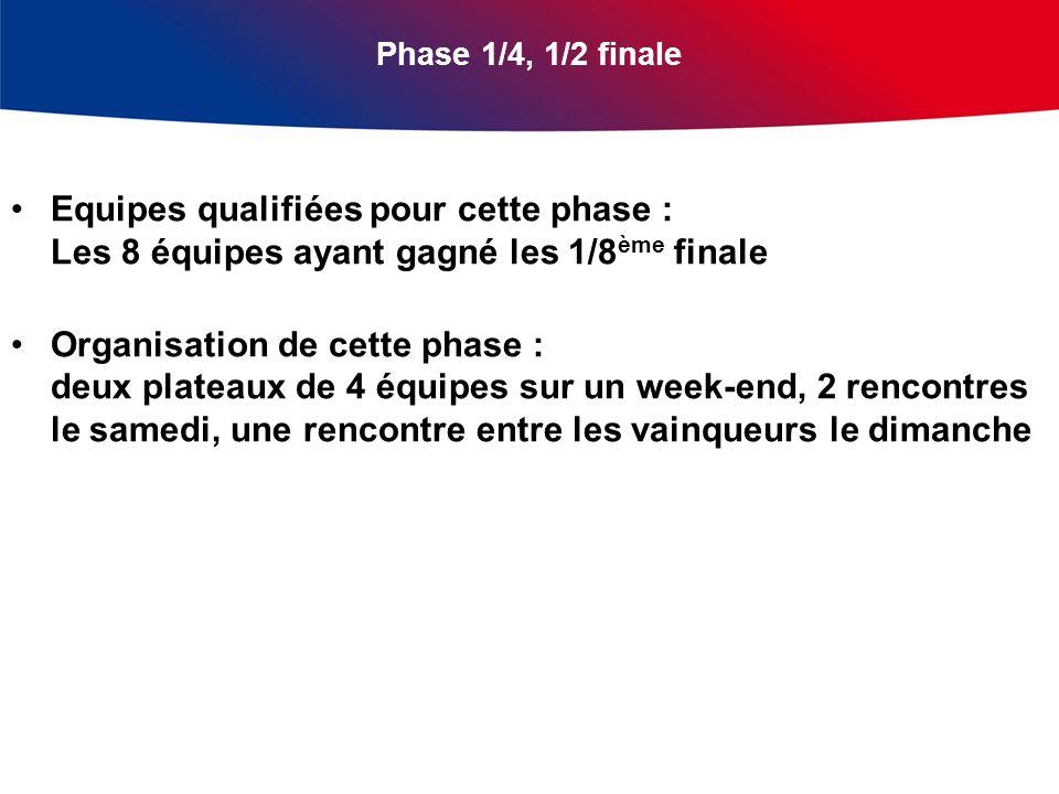 Phase 1/4, 1/2 finale Equipes qualifiées pour cette phase : Les 8 équipes ayant gagné les 1/8 ème finale Organisation de cette phase : deux plateaux d