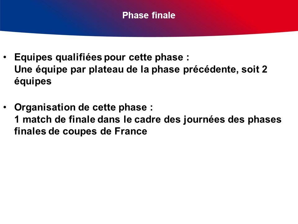 Phase finale Equipes qualifiées pour cette phase : Une équipe par plateau de la phase précédente, soit 2 équipes Organisation de cette phase : 1 match