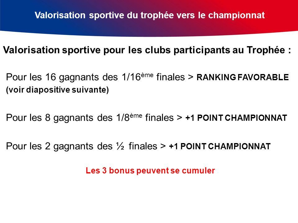 Valorisation sportive du trophée vers le championnat Pour les 16 gagnants des 1/16 ème finales > RANKING FAVORABLE (voir diapositive suivante) Pour le