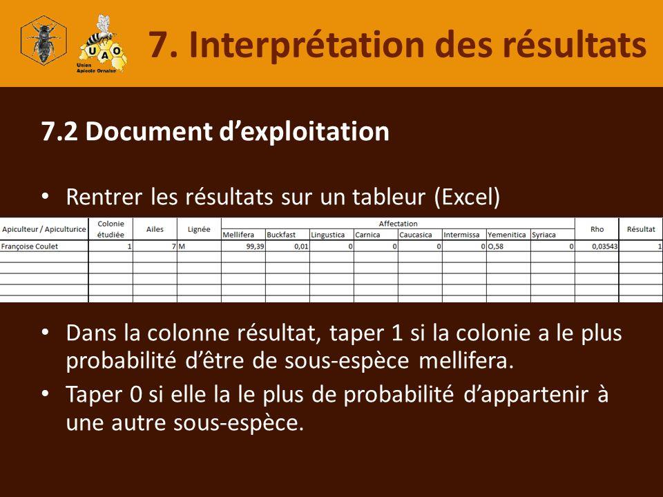 7.2 Document dexploitation Rentrer les résultats sur un tableur (Excel) Dans la colonne résultat, taper 1 si la colonie a le plus probabilité dêtre de