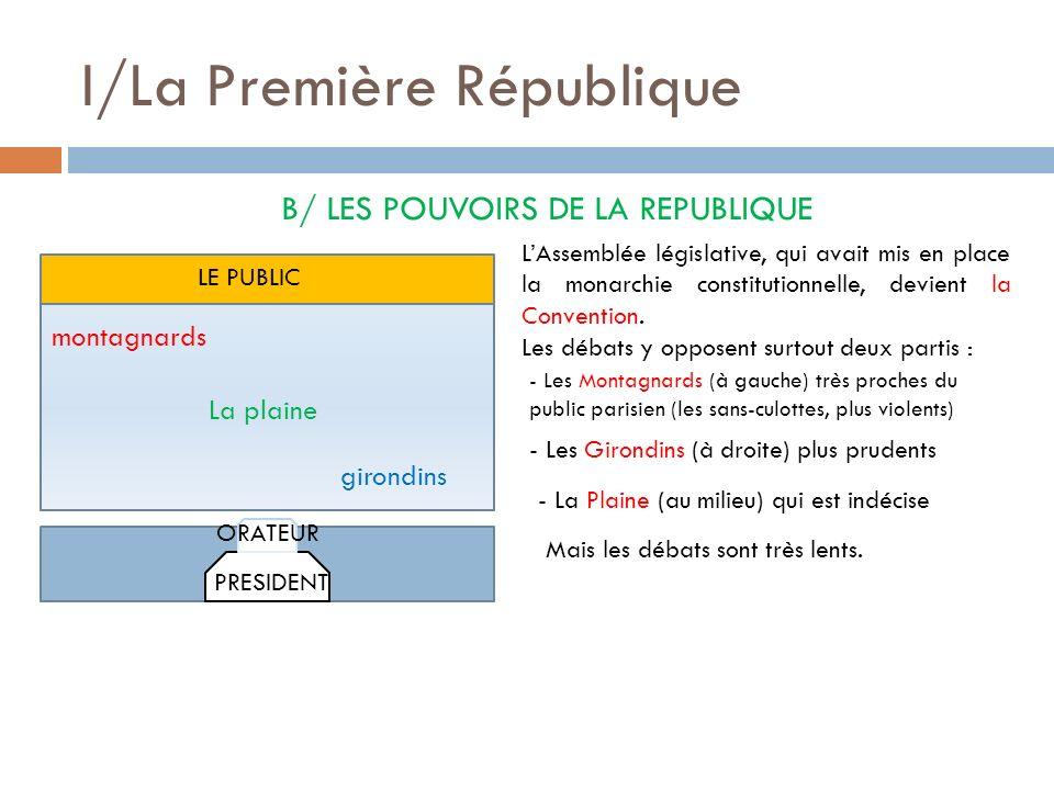 I/La Première République B/ LES POUVOIRS DE LA REPUBLIQUE montagnards girondins La plaine PRESIDENT ORATEUR LAssemblée législative, qui avait mis en p