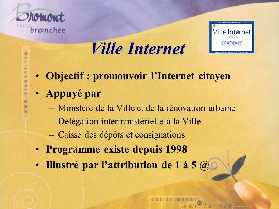 Bromont 1 ère Ville Internet à lextérieur de la France Ville Internet 2003