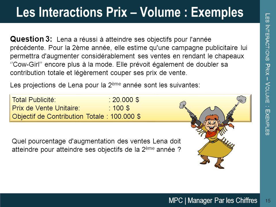 L ES I NTERACTIONS P RIX – V OLUME : E XEMPLES 15 Les Interactions Prix – Volume : Exemples Question 3: Lena a réussi à atteindre ses objectifs pour l année précédente.