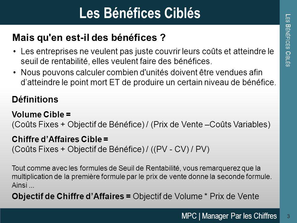 L ES B ÉNÉFICES C IBLÉS 3 Les Bénéfices Ciblés Définitions Volume Cible = (Coûts Fixes + Objectif de Bénéfice) / (Prix de Vente –Coûts Variables) Chiffre dAffaires Cible = (Coûts Fixes + Objectif de Bénéfice) / ((PV - CV) / PV) Tout comme avec les formules de Seuil de Rentabilité, vous remarquerez que la multiplication de la première formule par le prix de vente donne la seconde formule.