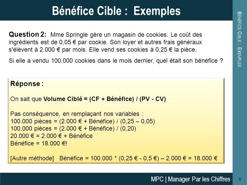 B ÉNÉFICE C IBLE : E XEMPLES 8 Bénéfice Cible : Exemples Question 2: Mme Springle gère un magasin de cookies.