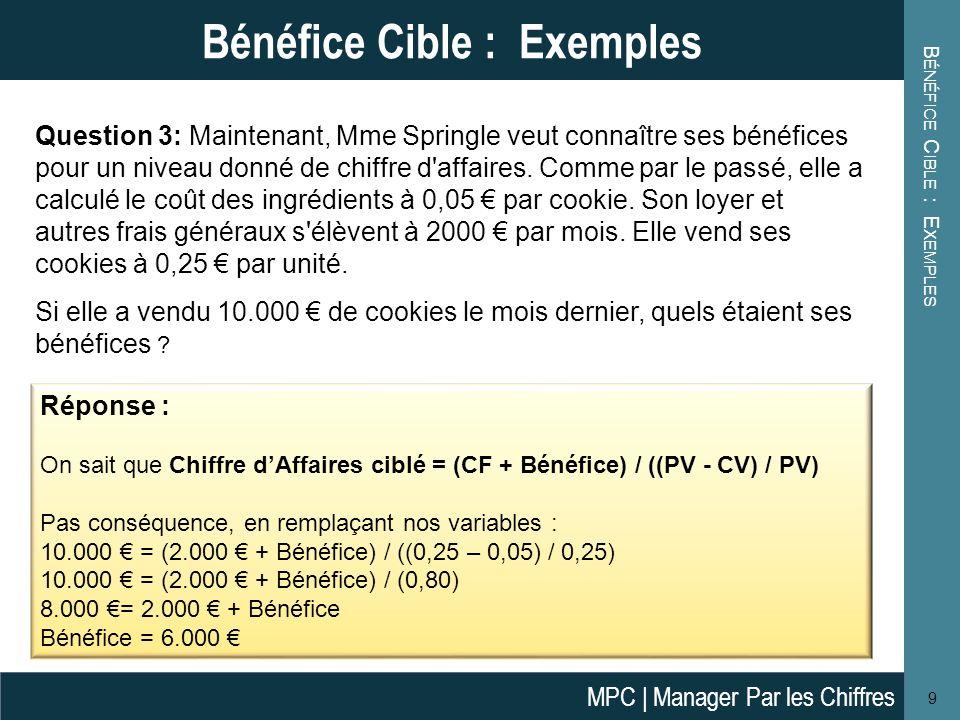 B ÉNÉFICE C IBLE : E XEMPLES 9 Bénéfice Cible : Exemples Question 3: Maintenant, Mme Springle veut connaître ses bénéfices pour un niveau donné de chiffre d affaires.