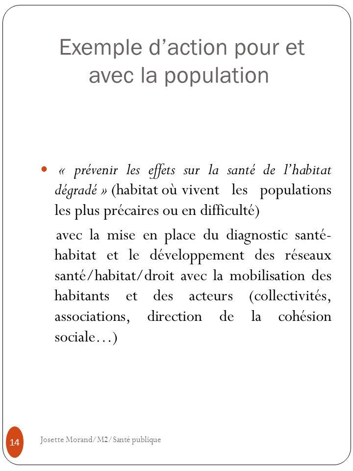 Exemple daction pour et avec la population « prévenir les effets sur la santé de lhabitat dégradé » (habitat où vivent les populations les plus précai