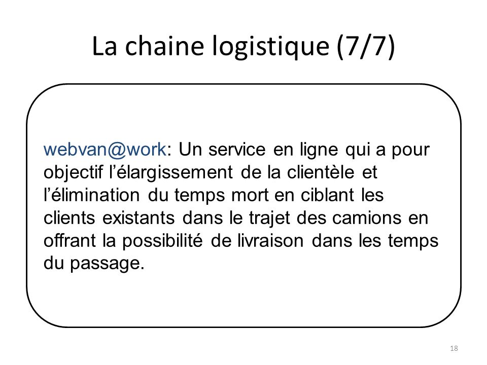 La chaine logistique (7/7) webvan@work: Un service en ligne qui a pour objectif lélargissement de la clientèle et lélimination du temps mort en ciblant les clients existants dans le trajet des camions en offrant la possibilité de livraison dans les temps du passage.