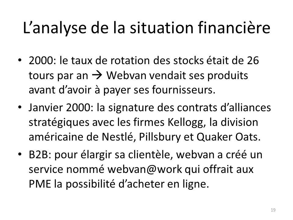 Lanalyse de la situation financière 2000: le taux de rotation des stocks était de 26 tours par an Webvan vendait ses produits avant davoir à payer ses fournisseurs.