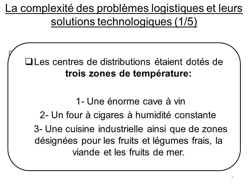 La complexité réside dans le faite que Webvan devait : 1- Maintenir en stock non seulement de lépicerie sèche 2- Mais aussi des produits frais et des viandes qui devaient être maintenus à température baisse et constante.