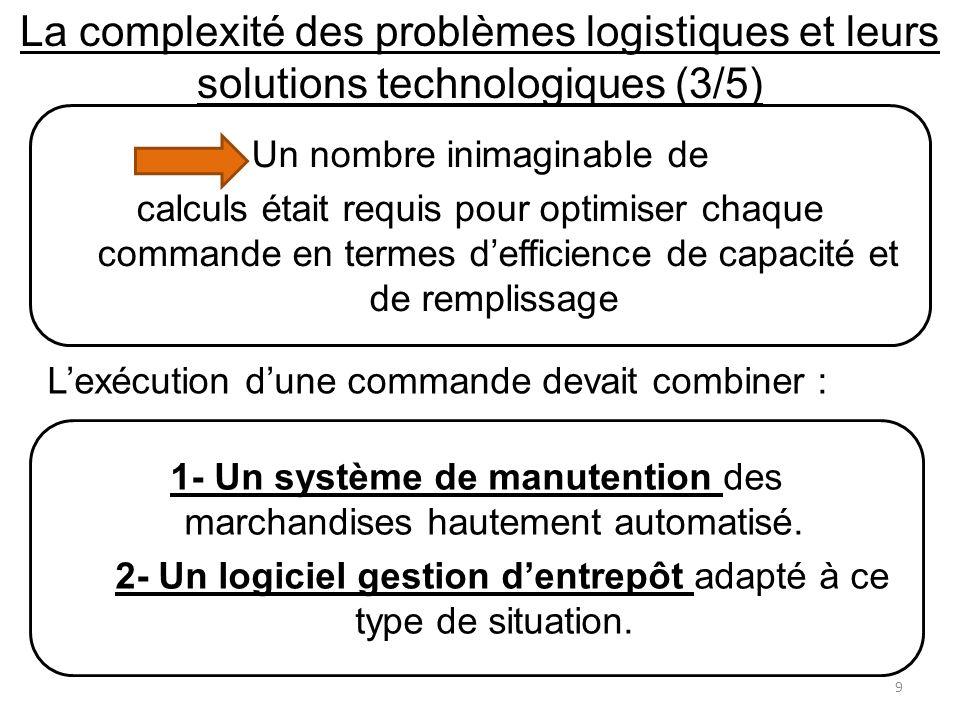 Un nombre inimaginable de calculs était requis pour optimiser chaque commande en termes defficience de capacité et de remplissage.