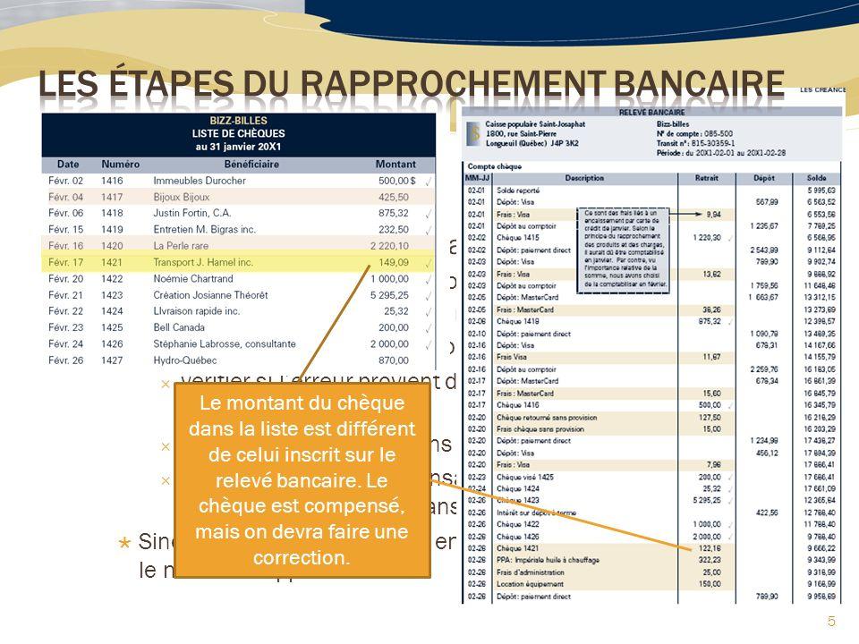 Étape 4 : Le sommaire des encaissements Vérifier si les dépôts apparaissent sur le relevé bancaire Si oui, et que les sommes ne contiennent pas derreurs : pointer les transactions sur le relevé et sur le rapprochement.