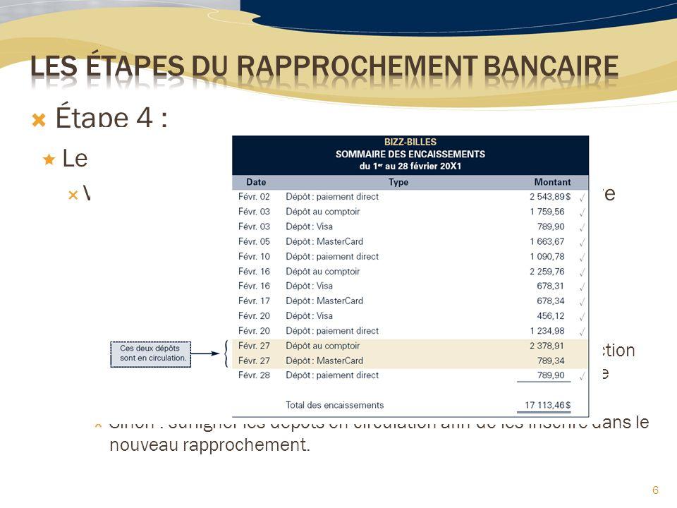 Étape 4 : Le sommaire des encaissements Vérifier si les dépôts apparaissent sur le relevé bancaire Si oui, et que les sommes ne contiennent pas derreu