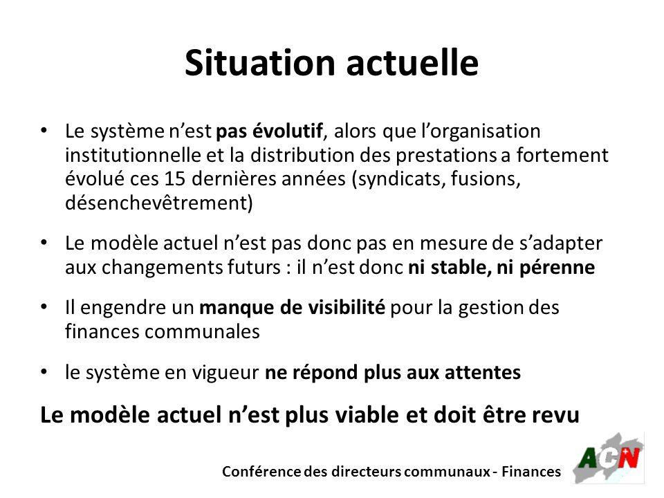 Conférence des directeurs communaux - Finances Situation actuelle Le système nest pas évolutif, alors que lorganisation institutionnelle et la distrib