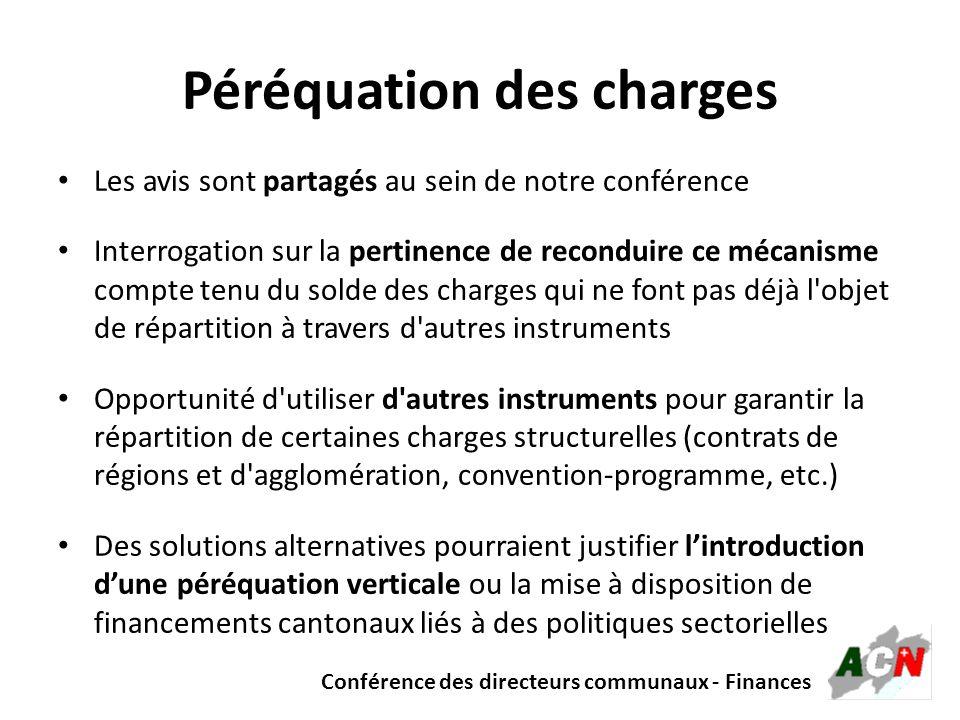 Conférence des directeurs communaux - Finances Péréquation des charges Les avis sont partagés au sein de notre conférence Interrogation sur la pertine