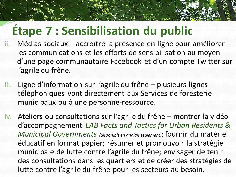 Étape 7 : Sensibilisation du public ii.