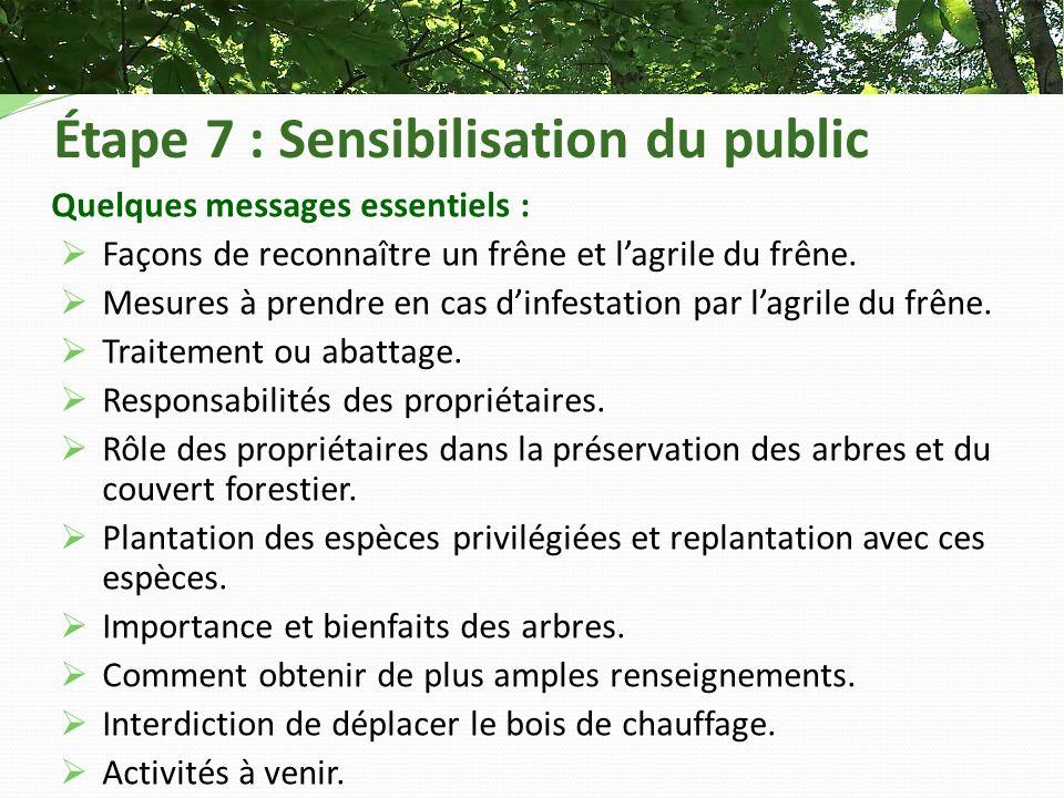 Étape 7 : Sensibilisation du public Quelques messages essentiels : Façons de reconnaître un frêne et lagrile du frêne.