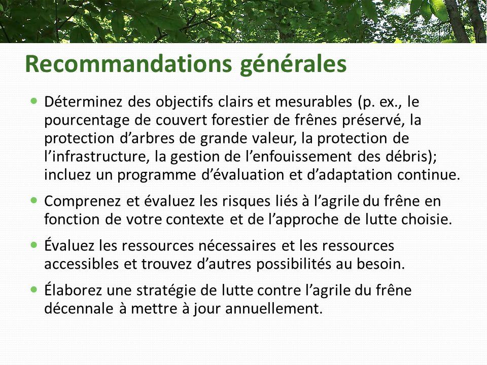Recommandations générales Déterminez des objectifs clairs et mesurables (p.