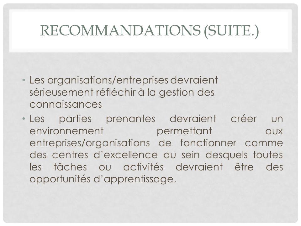 RECOMMANDATIONS (SUITE.) Les organisations/entreprises devraient sérieusement réfléchir à la gestion des connaissances Les parties prenantes devraient créer un environnement permettant aux entreprises/organisations de fonctionner comme des centres dexcellence au sein desquels toutes les tâches ou activités devraient être des opportunités dapprentissage.