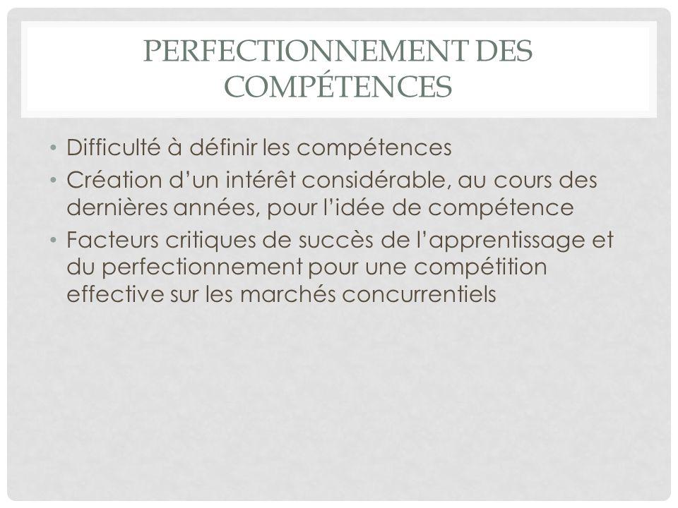 PERFECTIONNEMENT DES COMPÉTENCES Difficulté à définir les compétences Création dun intérêt considérable, au cours des dernières années, pour lidée de compétence Facteurs critiques de succès de lapprentissage et du perfectionnement pour une compétition effective sur les marchés concurrentiels