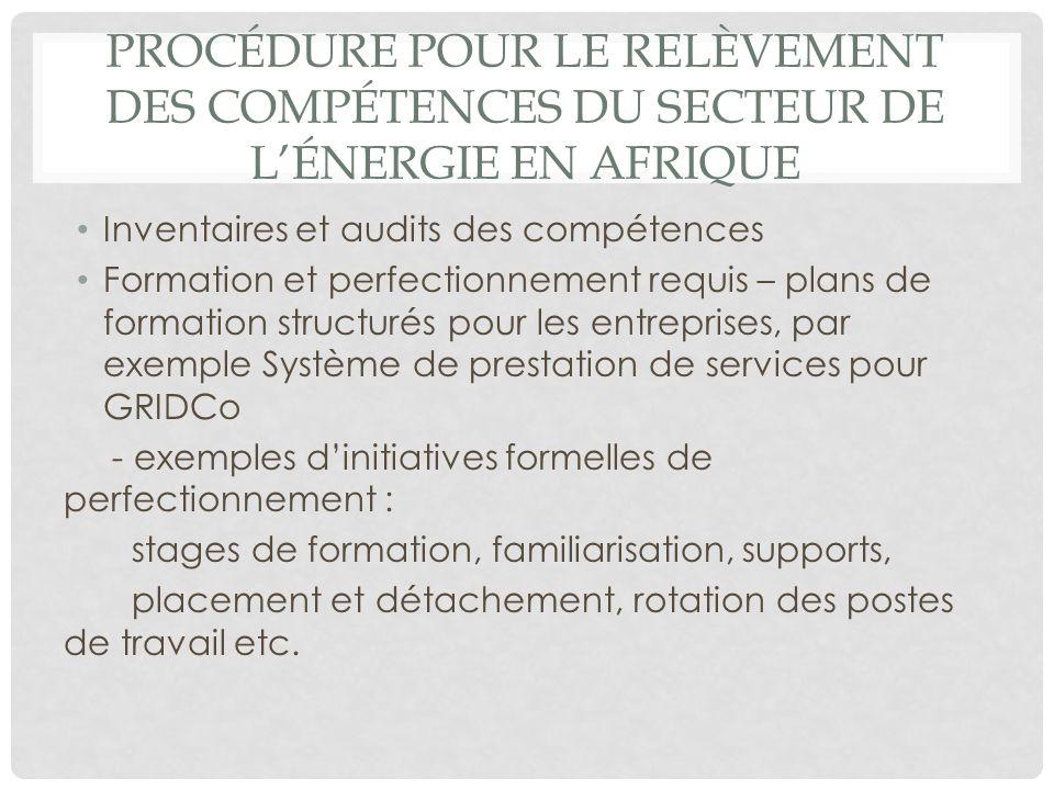 PROCÉDURE POUR LE RELÈVEMENT DES COMPÉTENCES DU SECTEUR DE LÉNERGIE EN AFRIQUE Inventaires et audits des compétences Formation et perfectionnement req