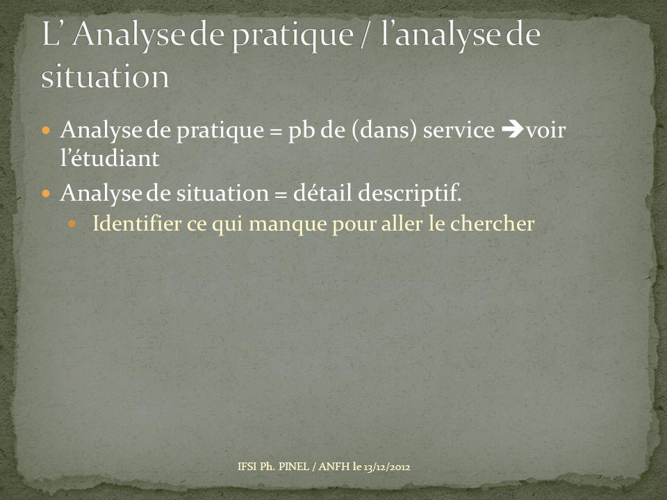 Analyse de pratique = pb de (dans) service voir létudiant Analyse de situation = détail descriptif.