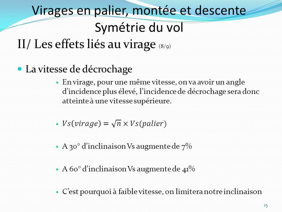 Virages en palier, montée et descente Symétrie du vol II/ Les effets liés au virage (8/9) 15