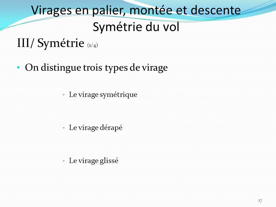 Virages en palier, montée et descente Symétrie du vol III/ Symétrie (1/4) On distingue trois types de virage Le virage symétrique Le virage dérapé Le virage glissé 17