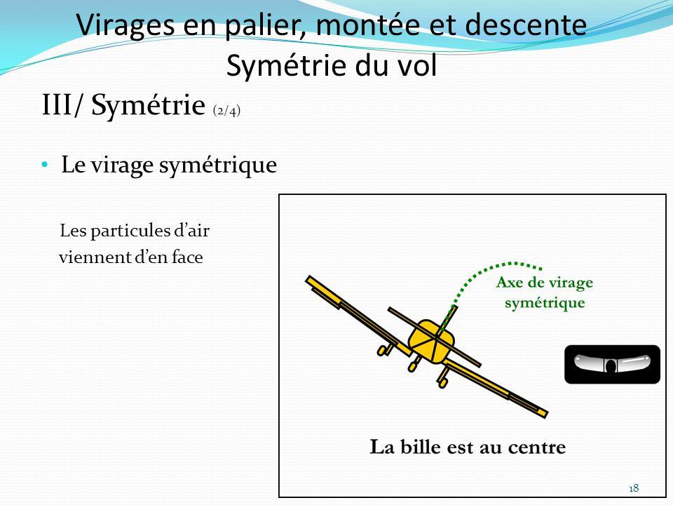 Virages en palier, montée et descente Symétrie du vol III/ Symétrie (2/4) Le virage symétrique Les particules dair viennent den face 18