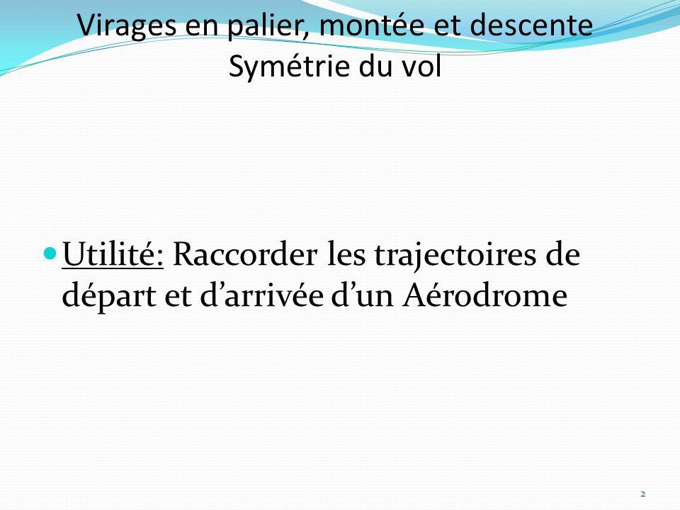Virages en palier, montée et descente Symétrie du vol Utilité: Raccorder les trajectoires de départ et darrivée dun Aérodrome 2