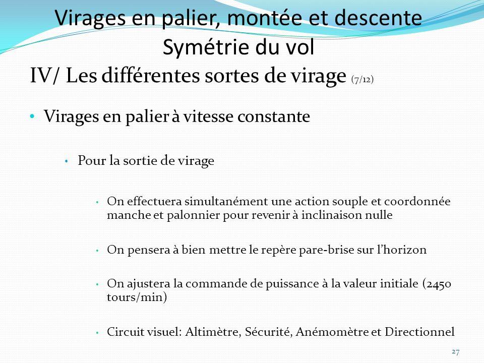 Virages en palier, montée et descente Symétrie du vol IV/ Les différentes sortes de virage (7/12) Virages en palier à vitesse constante Pour la sortie de virage On effectuera simultanément une action souple et coordonnée manche et palonnier pour revenir à inclinaison nulle On pensera à bien mettre le repère pare-brise sur lhorizon On ajustera la commande de puissance à la valeur initiale (2450 tours/min) Circuit visuel: Altimètre, Sécurité, Anémomètre et Directionnel 27