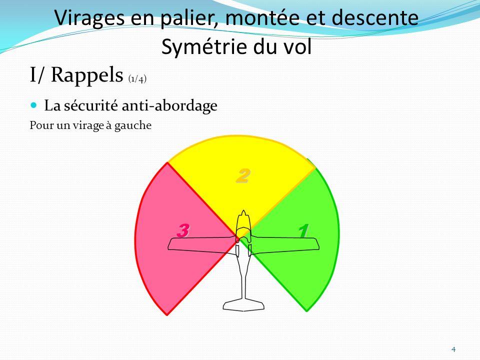 Virages en palier, montée et descente Symétrie du vol La sécurité anti-abordage Pour un virage à gauche I/ Rappels (1/4) 4