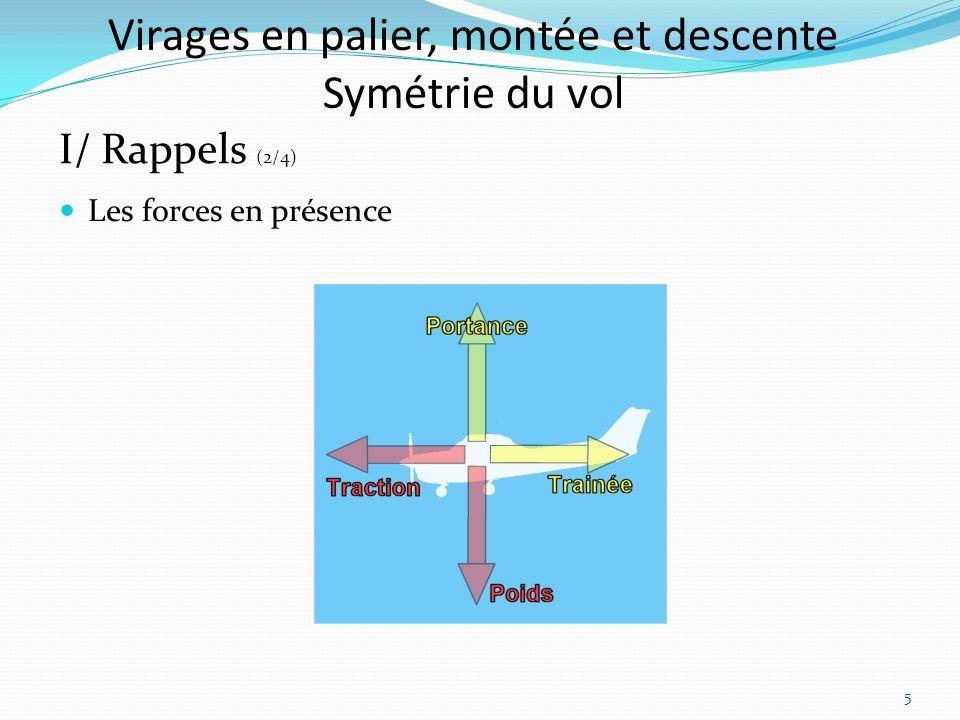 Virages en palier, montée et descente Symétrie du vol Les forces en présence I/ Rappels (2/4) 5
