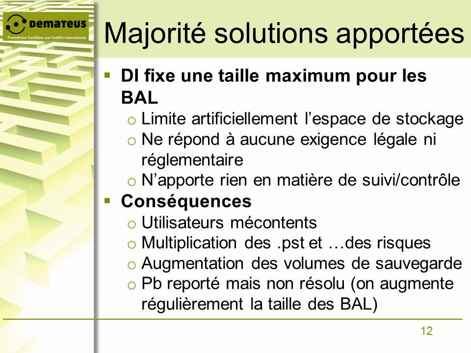 12 Majorité solutions apportées DI fixe une taille maximum pour les BAL o Limite artificiellement lespace de stockage o Ne répond à aucune exigence lé
