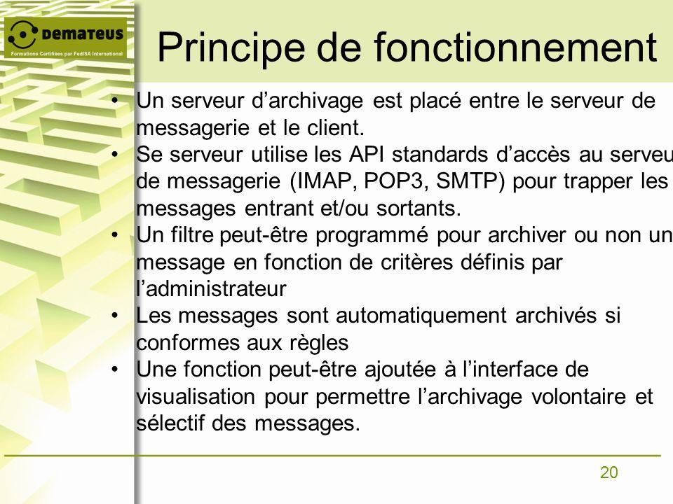 20 Principe de fonctionnement Un serveur darchivage est placé entre le serveur de messagerie et le client. Se serveur utilise les API standards daccès