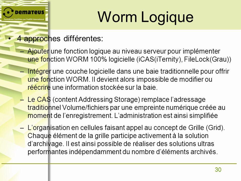 30 Worm Logique 4 approches différentes: –Ajouter une fonction logique au niveau serveur pour implémenter une fonction WORM 100% logicielle (iCAS(iTer