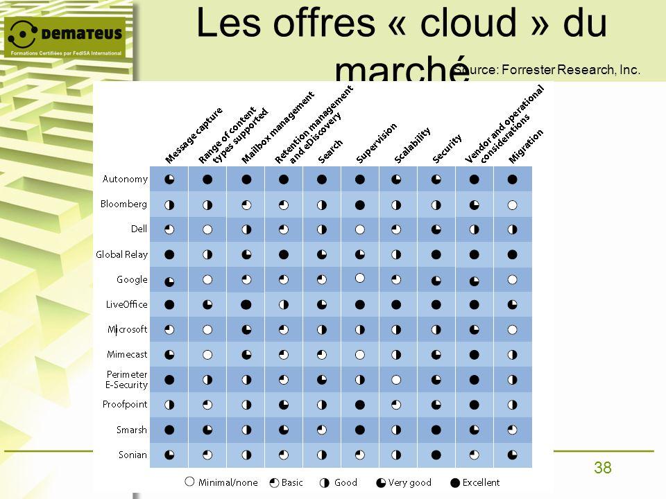 38 Les offres « cloud » du marché 38 Source: Forrester Research, Inc.