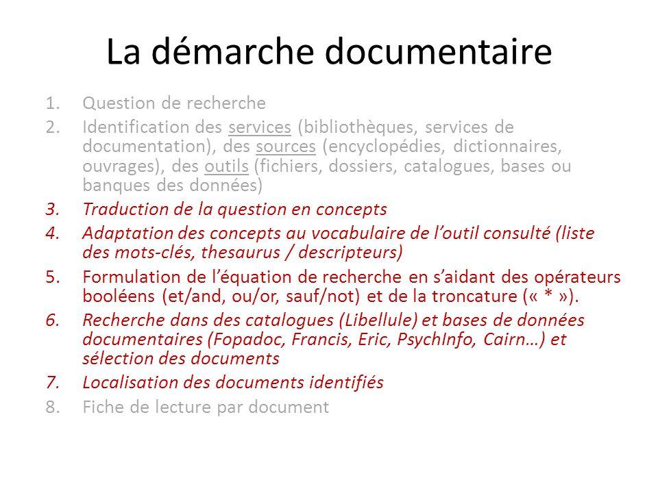 La démarche documentaire 1.Question de recherche 2.Identification des services (bibliothèques, services de documentation), des sources (encyclopédies,