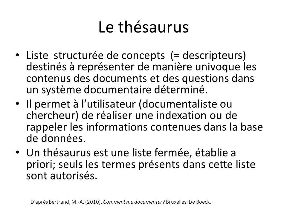 Le thésaurus Liste structurée de concepts (= descripteurs) destinés à représenter de manière univoque les contenus des documents et des questions dans
