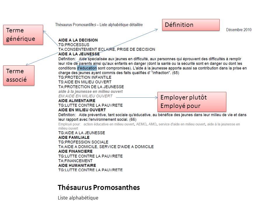 Thésaurus Promosanthes Liste alphabétique Définition Terme générique Terme associé Employer plutôt Employé pour Employer plutôt Employé pour
