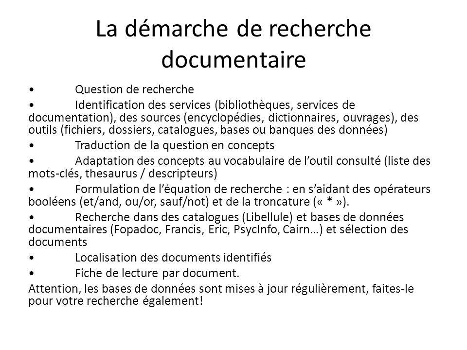 La démarche de recherche documentaire Question de recherche Identification des services (bibliothèques, services de documentation), des sources (encyc
