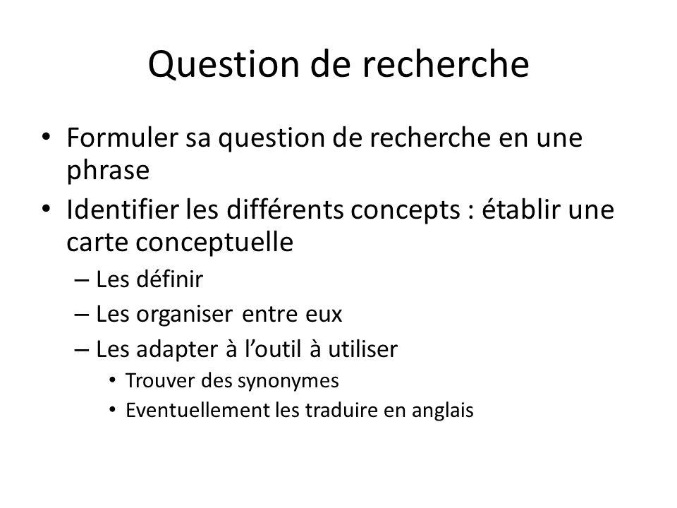 Question de recherche Formuler sa question de recherche en une phrase Identifier les différents concepts : établir une carte conceptuelle – Les défini