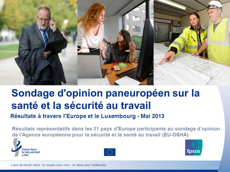 Sondage d opinion paneuropéen sur la santé et la sécurité au travail Résultats à travers l Europe et le Luxembourg - Mai 2013 Résultats représentatifs dans les 31 pays d Europe participants au sondage dopinion de l Agence européenne pour la sécurité et la santé au travail (EU-OSHA) Lieux de travail sains.