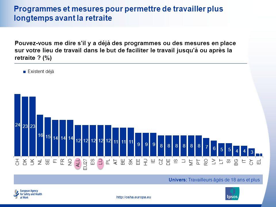 25 http://osha.europa.eu Programmes et mesures pour permettre de travailler plus longtemps avant la retraite Pouvez-vous me dire s'il y a déjà des pro