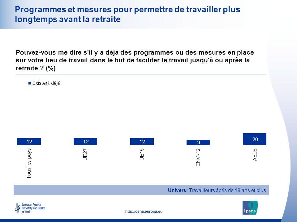 26 http://osha.europa.eu Programmes et mesures pour permettre de travailler plus longtemps avant la retraite Pouvez-vous me dire s'il y a déjà des pro